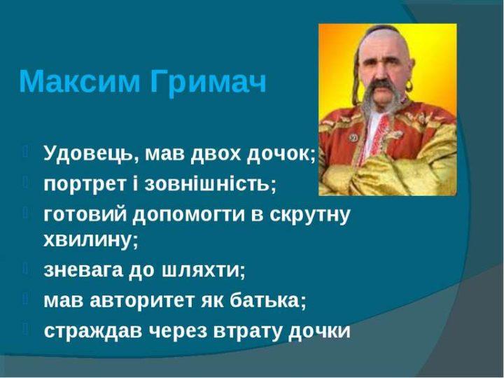 """Аналіз оповідання """"Максим Гримач"""" Марка Вовчка"""
