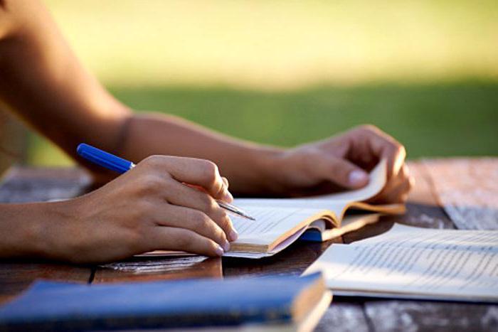 Твір-роздум: як писати і про що – Українська мова та література