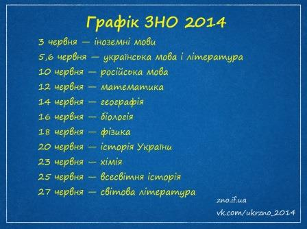 Графік ЗНО 2014