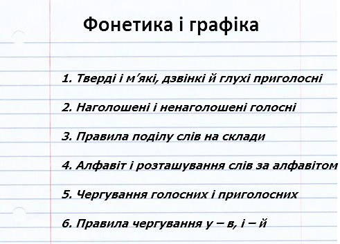фонетика і графіка