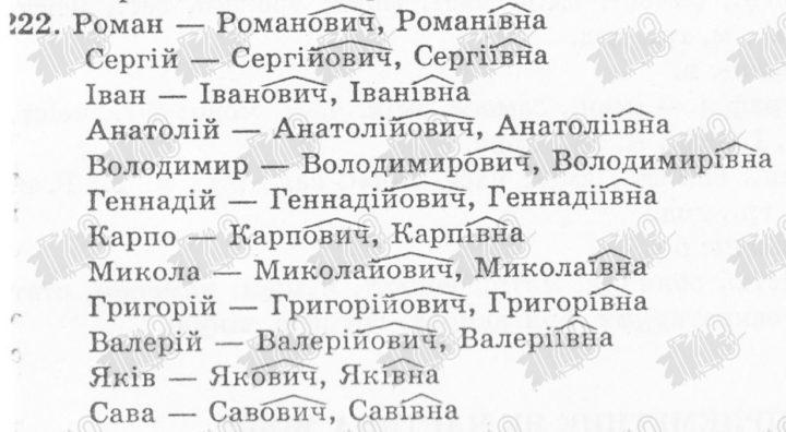 Відмінювання українських імен, по батькові та прізвищ