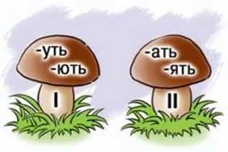 Особові закінчення дієслів I та II дієвідміни