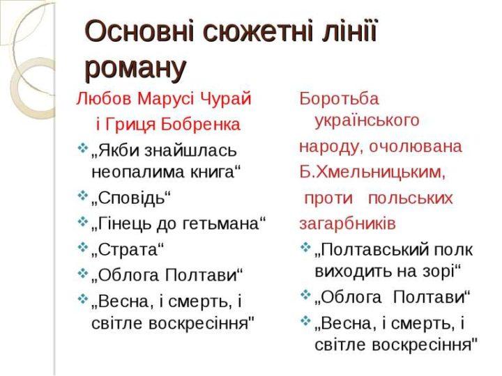 """""""Маруся Чурай"""" Ліни Костенко"""