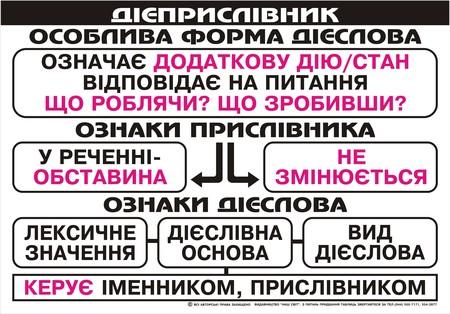 Дієприслівник як особлива форма дієслова