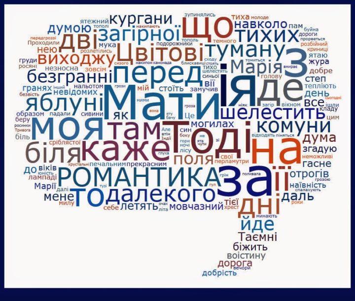 """Аналіз новели """"Я (Романтика)"""" Миколи Хвильового"""