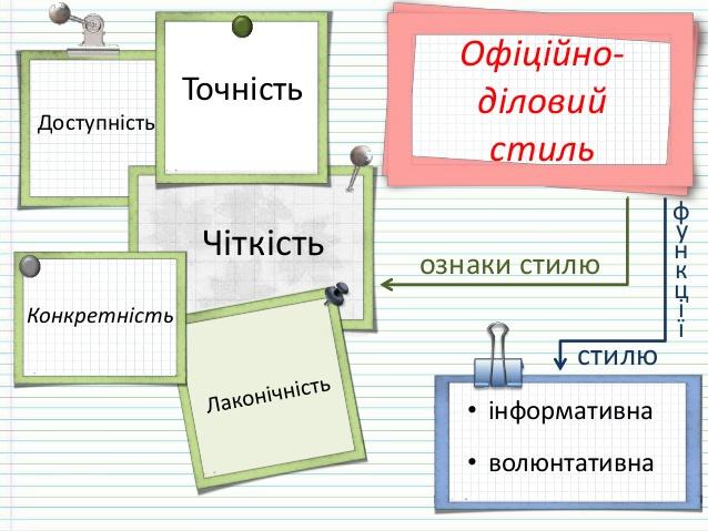 Офіційно-діловий стиль української мови