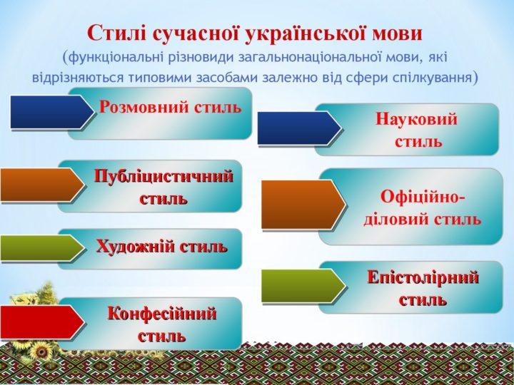 Стилі мови: розмовний і художній