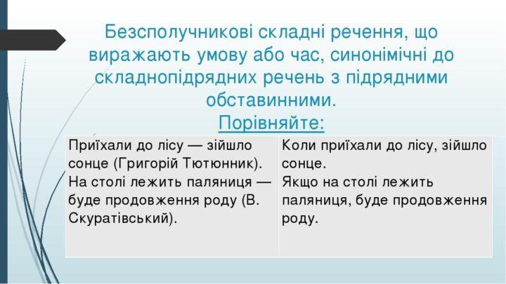 Синонімія сполучникових і безсполучникових складних речень
