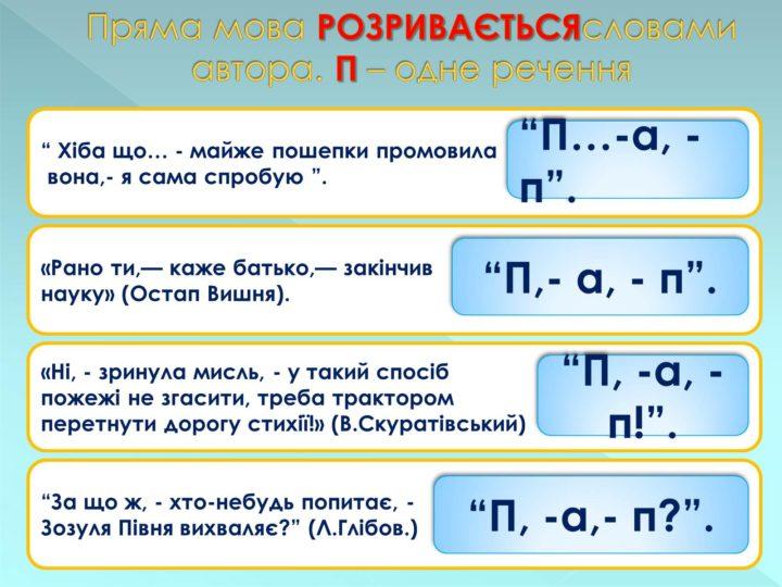 Розділові знаки при прямій мові